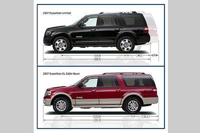 Ford Expedition – Expedition EL