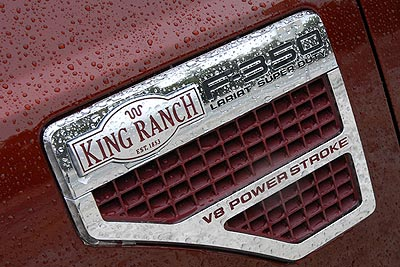 The Basics: Model Mix  King Ranch Standard Features
