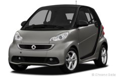 2013 smart fortwo - Buy your new car online at Car.com