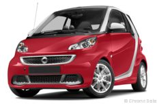 Smart fortwo - Buy your new car online at Car.com