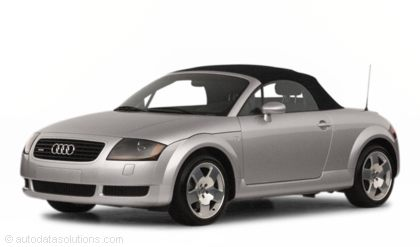 Kelley Blue Book ® - 2001 Audi TT Overview