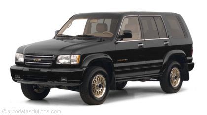 Kelley Blue Book ® - 2001 Isuzu Trooper Overview