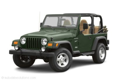 KBB.com 2002 Jeep Wrangler Overview