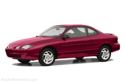 Kelley Blue Book ® - 2003 Ford ZX2 Overview