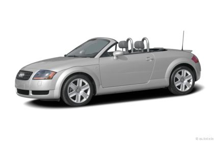 Kelley Blue Book ® - 2004 Audi TT Overview