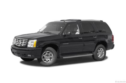 Kelley Blue Book ® - 2004 Cadillac Escalade Overview