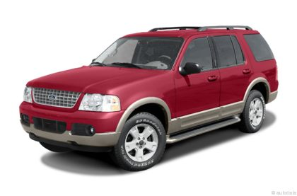 Kelley Blue Book ® - 2004 Ford Explorer Overview