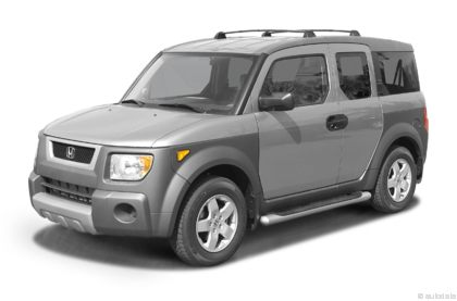 Kelley Blue Book ® - 2004 Honda Element Overview