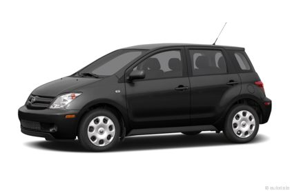 Kelley Blue Book ® - 2004 Scion xA Overview