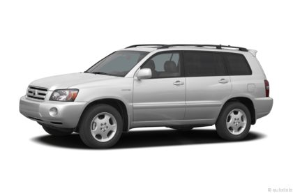 Kelley Blue Book ® - 2004 Toyota Highlander Overview