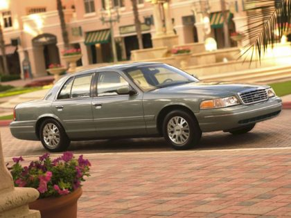 KBB.com 2003 Ford Crown Victoria Overview