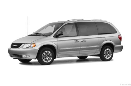 Kelley Blue Book ® - 2004 Chrysler Town and Country Overview